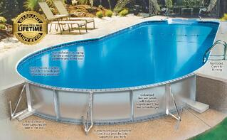 How to find good pool contractors Waukesha